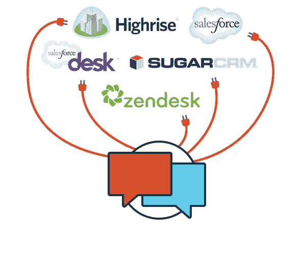 LiveSquare Live Chat Support CRM Integration With Our API