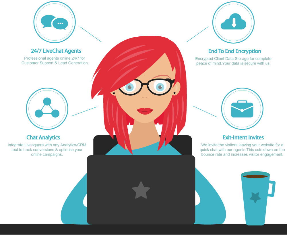 24x7 Live Chat Outsourcing Agency